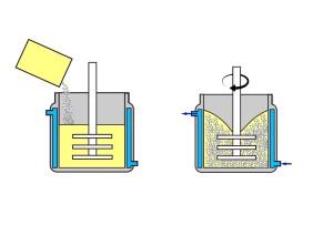 схема работы бисерной мельницы